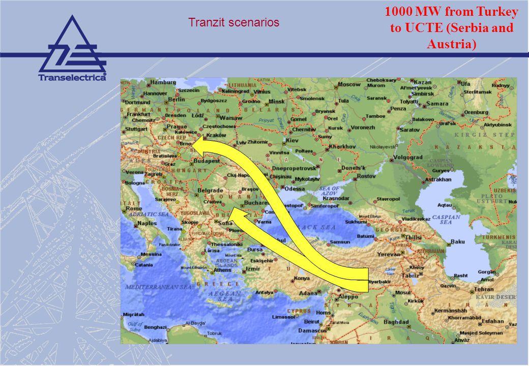 Tranzit scenarios 1000 MW from Turkey to UCTE (Serbia and Austria)