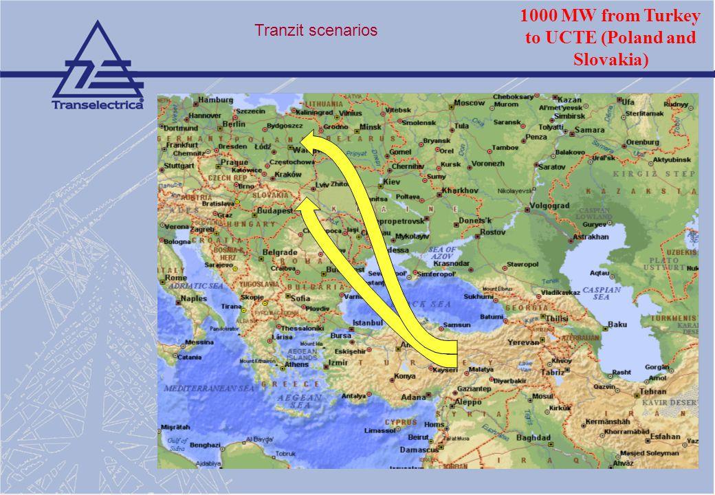 Tranzit scenarios 1000 MW from Turkey to UCTE (Poland and Slovakia)