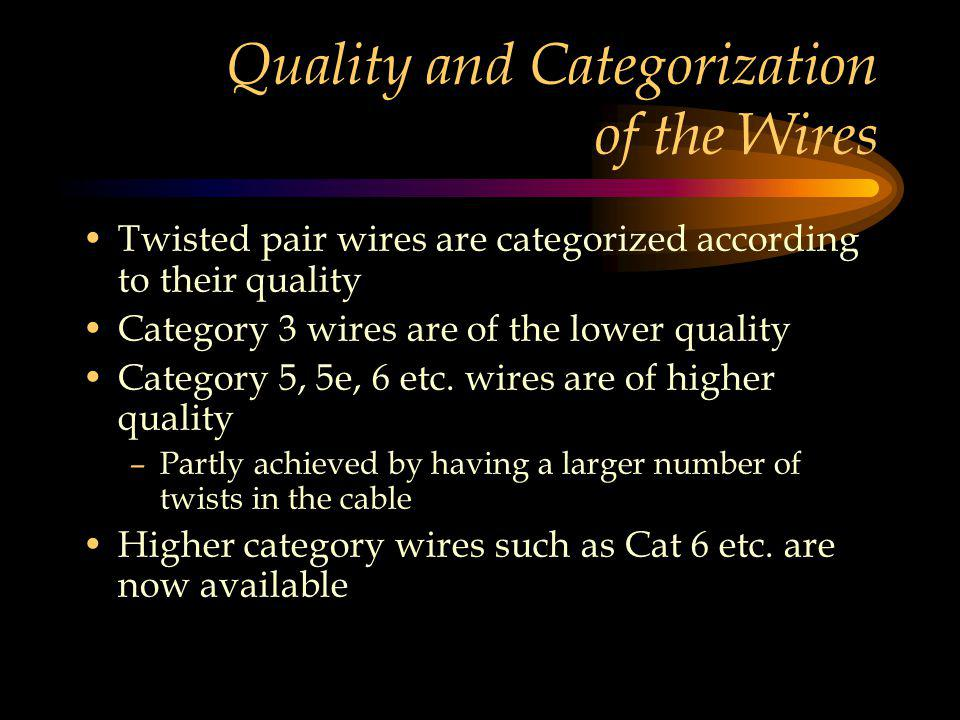 Quality and Categorization of the Wires Twisted pair wires are categorized according to their quality Category 3 wires are of the lower quality Category 5, 5e, 6 etc.