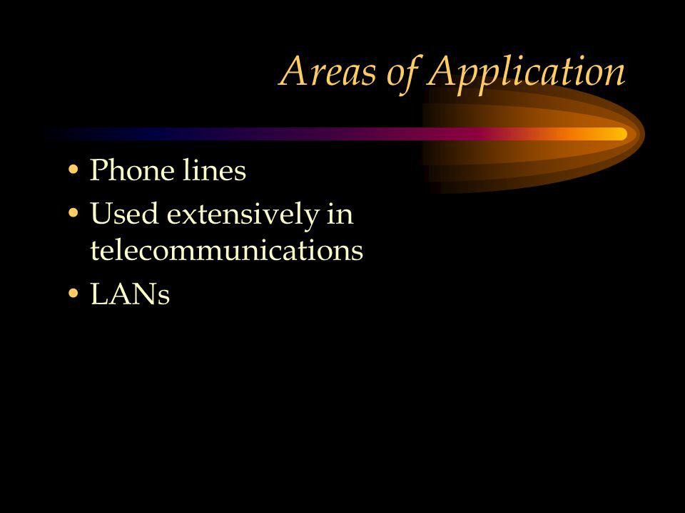 Areas of Application Phone lines Used extensively in telecommunications LANs