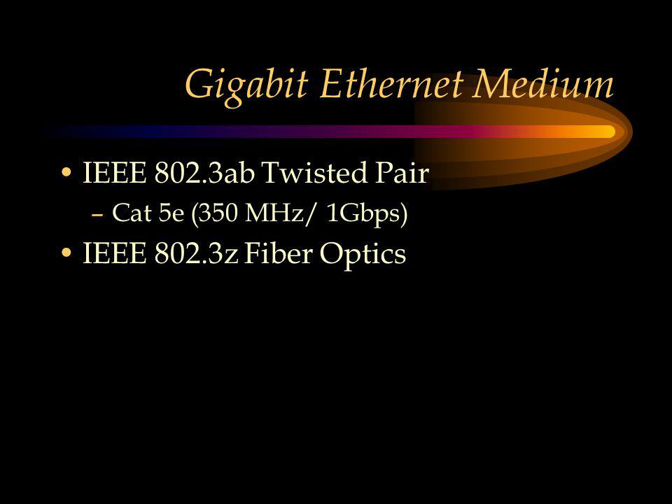 Gigabit Ethernet Medium IEEE 802.3ab Twisted Pair –Cat 5e (350 MHz/ 1Gbps) IEEE 802.3z Fiber Optics