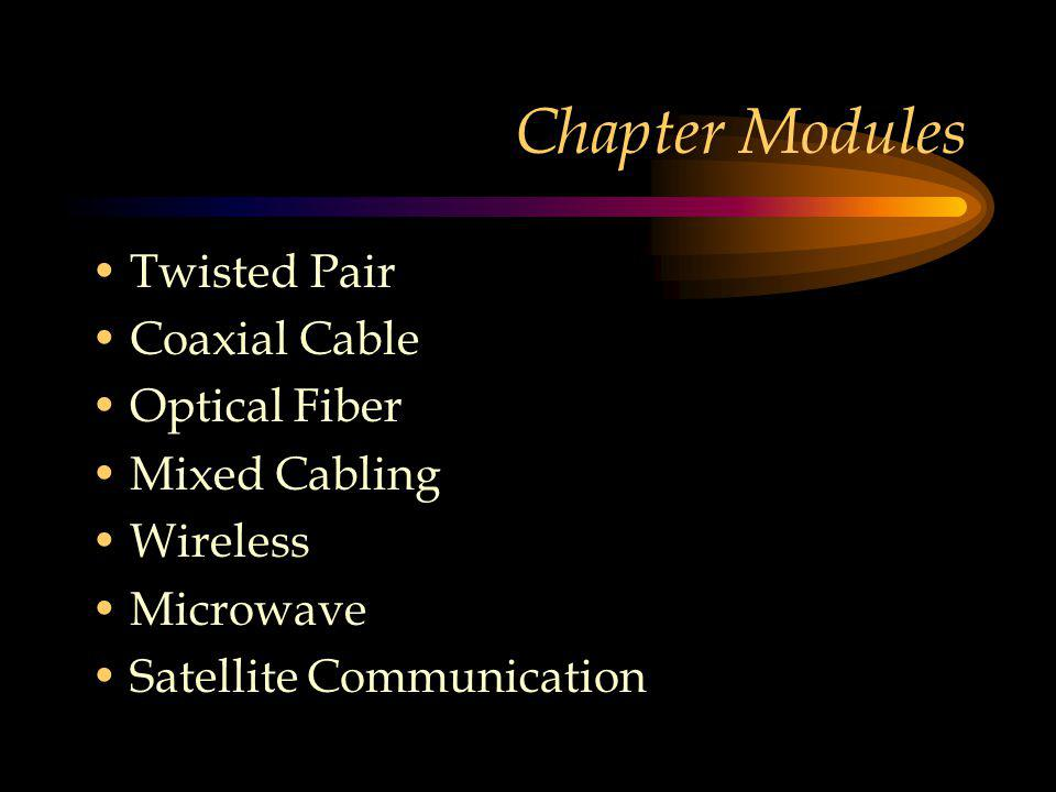 Chapter Modules Twisted Pair Coaxial Cable Optical Fiber Mixed Cabling Wireless Microwave Satellite Communication