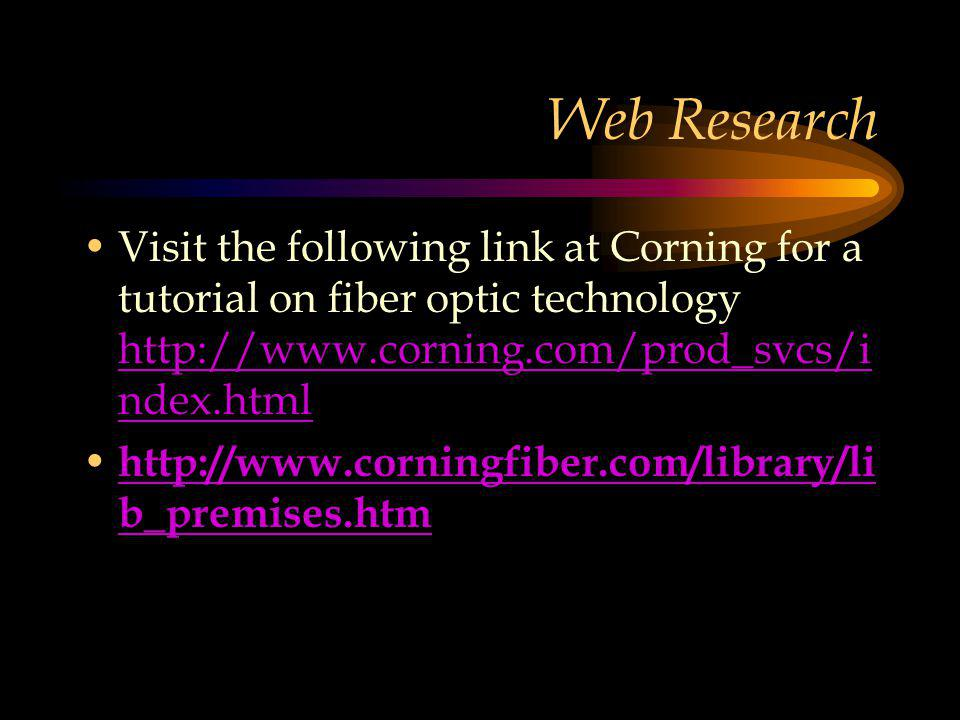Web Research Visit the following link at Corning for a tutorial on fiber optic technology http://www.corning.com/prod_svcs/i ndex.html http://www.corning.com/prod_svcs/i ndex.html http://www.corningfiber.com/library/li b_premises.htm http://www.corningfiber.com/library/li b_premises.htm