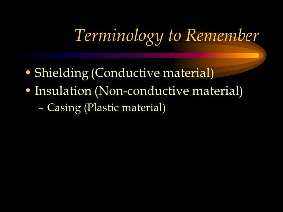 Terminology to Remember Shielding (Conductive material) Insulation (Non-conductive material) –Casing (Plastic material)