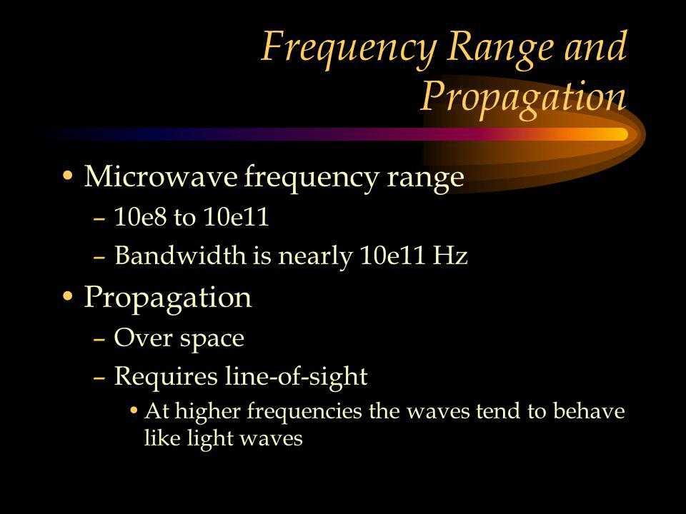 Frequency Range and Propagation Microwave frequency range –10e8 to 10e11 –Bandwidth is nearly 10e11 Hz Propagation –Over space –Requires line-of-sight At higher frequencies the waves tend to behave like light waves