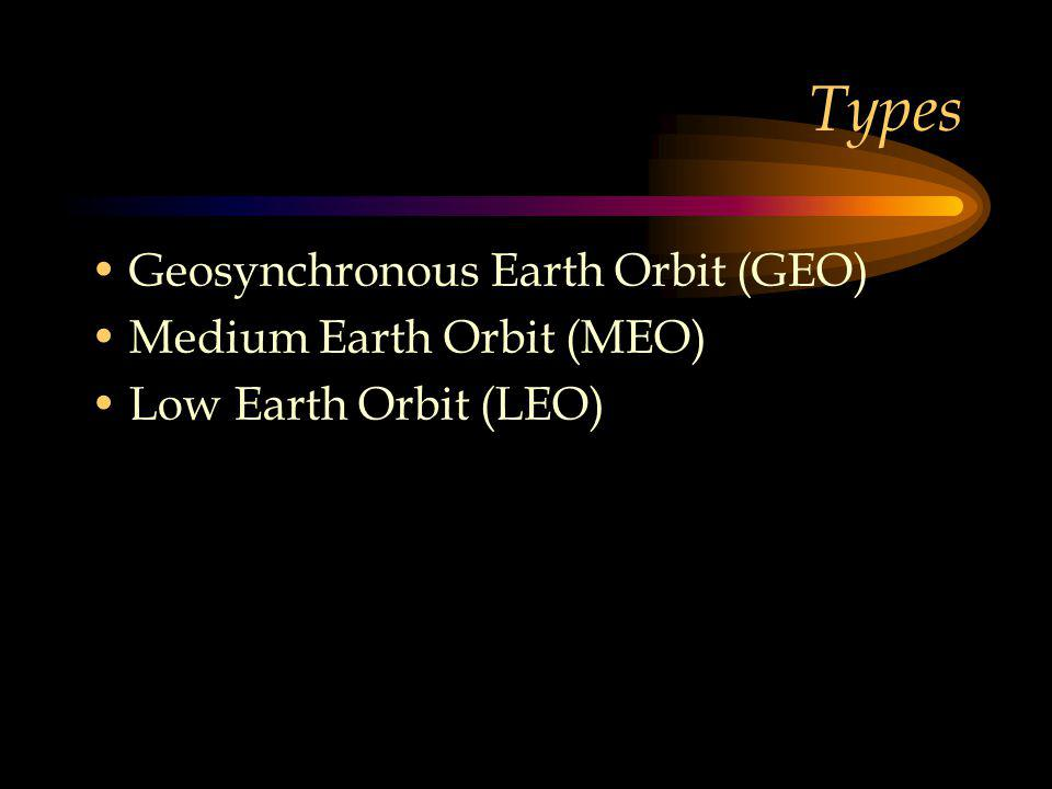 Types Geosynchronous Earth Orbit (GEO) Medium Earth Orbit (MEO) Low Earth Orbit (LEO)