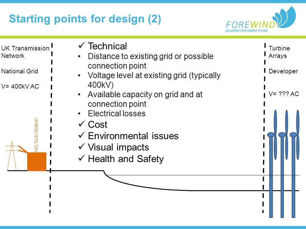 Starting points for design (2) UK Transmission Network National Grid V= 400kV AC Turbine Arrays Developer V= ??? AC NG Sub-Station Technical Distance