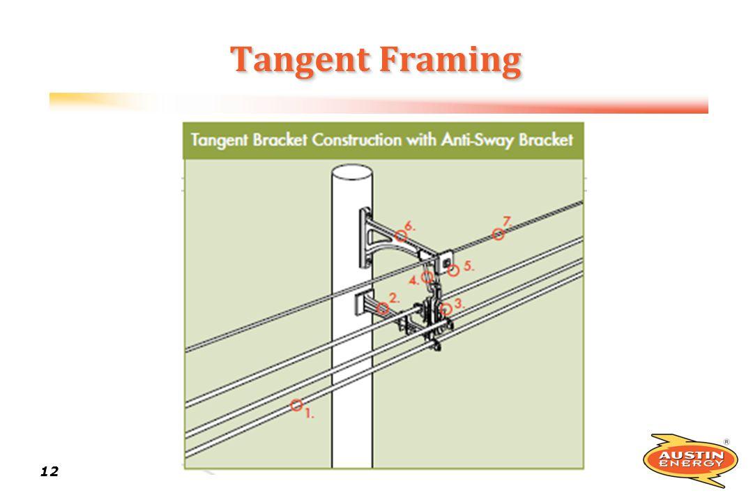 12 Tangent Framing