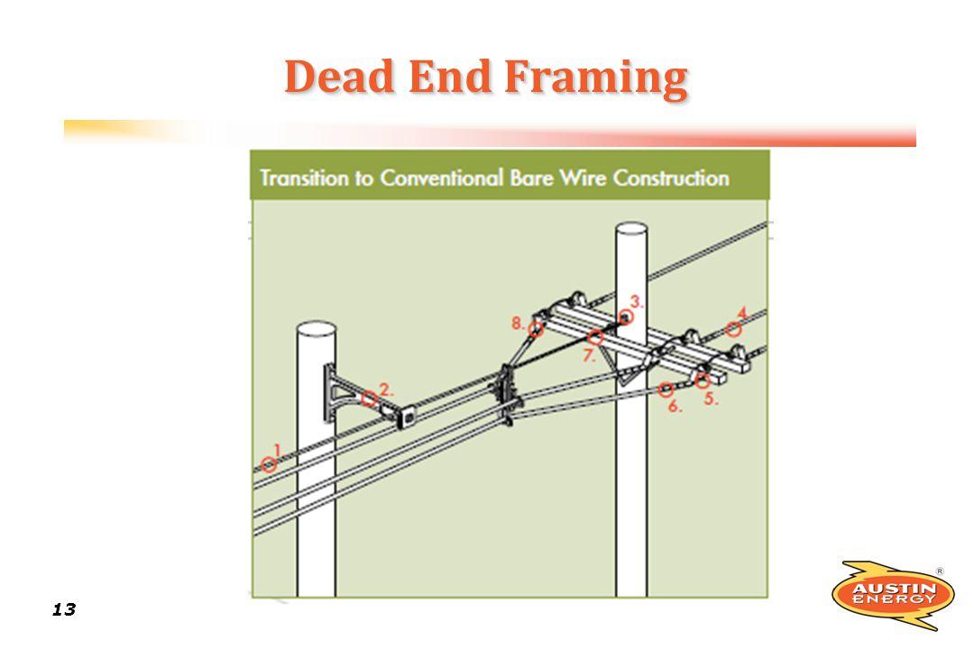 13 Dead End Framing