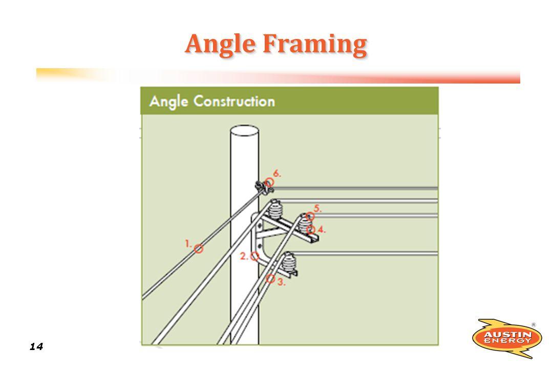 14 Angle Framing