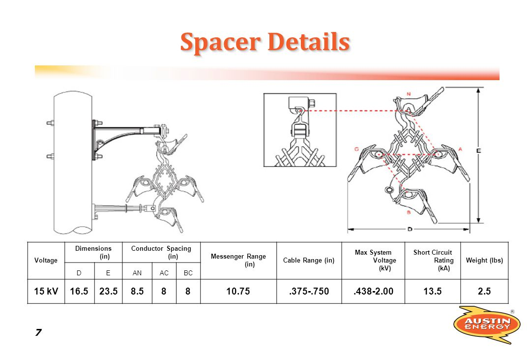 7 77 7 Spacer Details Voltage Dimensions (in) Conductor Spacing (in) Messenger Range (in) Cable Range (in) Max System Voltage (kV) Short Circuit Ratin