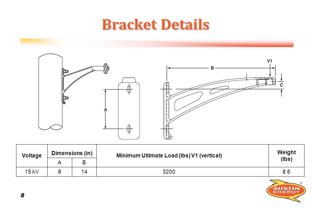 8 88 8 Bracket Details Voltage Dimensions (in) Minimum Ultimate Load (lbs) V1 (vertical) Weight (lbs) AB 15 kV81432008.6