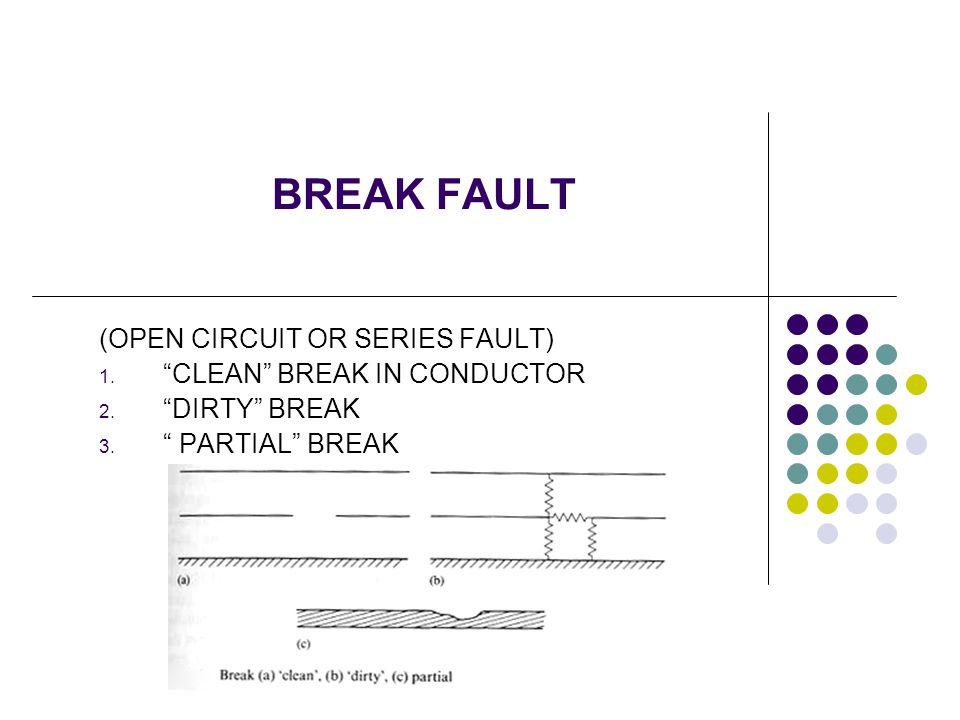 BREAK FAULT (OPEN CIRCUIT OR SERIES FAULT) 1. CLEAN BREAK IN CONDUCTOR 2.