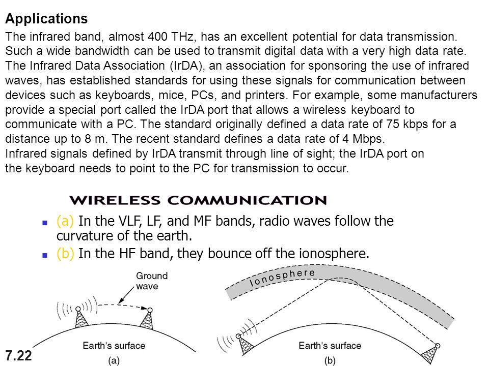 7.22 Applications The infrared band, almost 400 THz, has an excellent potential for data transmission. Such a wide bandwidth can be used to transmit d
