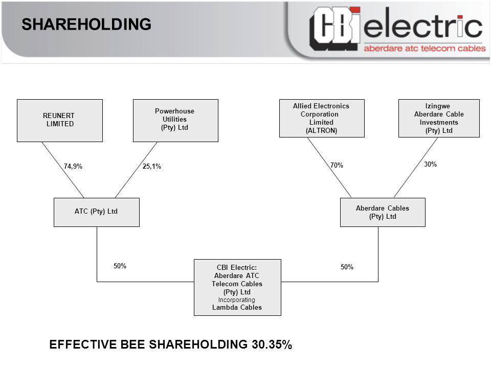 SHAREHOLDING Aberdare Cables (Pty) Ltd Izingwe Aberdare Cable Investments (Pty) Ltd Allied Electronics Corporation Limited (ALTRON) CBI Electric: Aberdare ATC Telecom Cables (Pty) Ltd Incorporating Lambda Cables REUNERT LIMITED Powerhouse Utilities (Pty) Ltd ATC (Pty) Ltd 50% 74,9%25,1% 30% 70% EFFECTIVE BEE SHAREHOLDING 30.35%