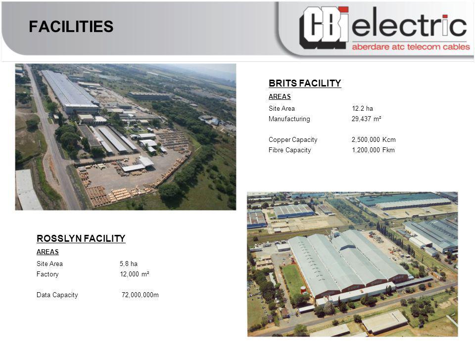 FACILITIES BRITS FACILITY AREAS Site Area 12.2 ha Manufacturing29,437 m² Copper Capacity2,500,000 Kcm Fibre Capacity1,200,000 Fkm ROSSLYN FACILITY AREAS Site Area 5,8 ha Factory12,000 m² Data Capacity 72,000,000m