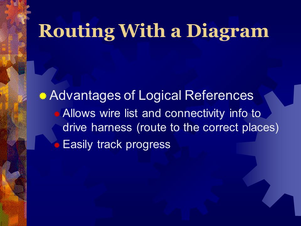 Routing With a Diagram Advantages of Logical References Allows wire list and connectivity info to drive harness (route to the correct places) Easily track progress