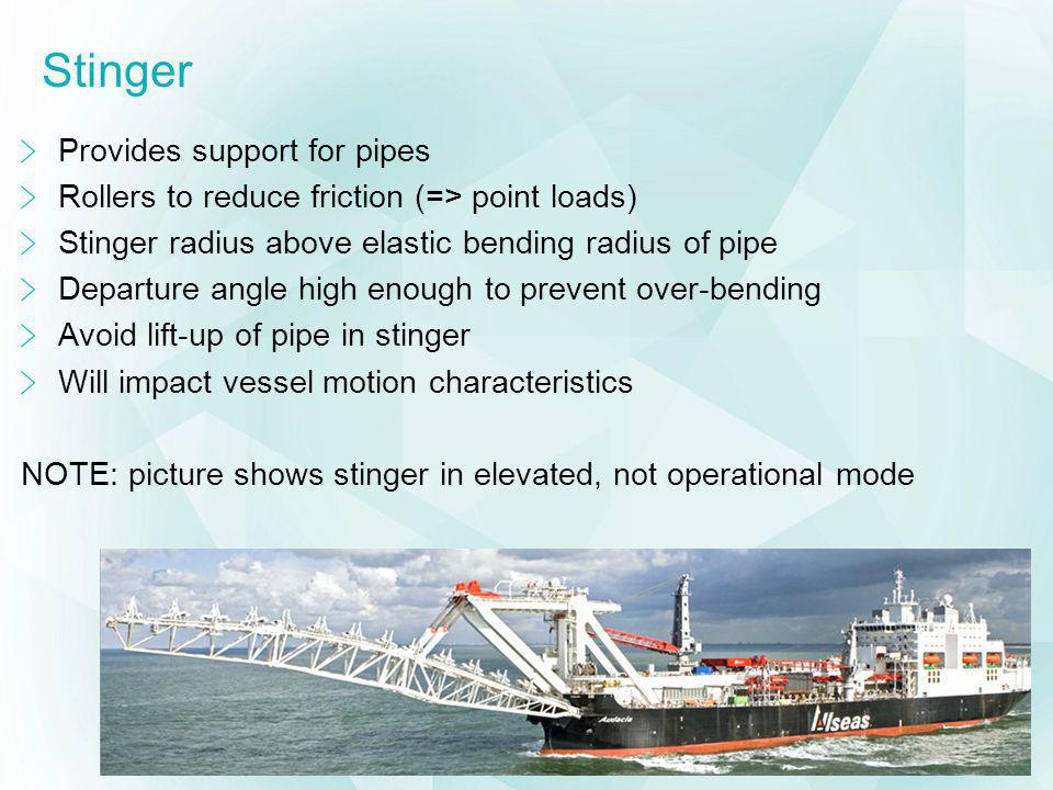 Stinger Provides support for pipes Rollers to reduce friction (=> point loads) Stinger radius above elastic bending radius of pipe Departure angle hig