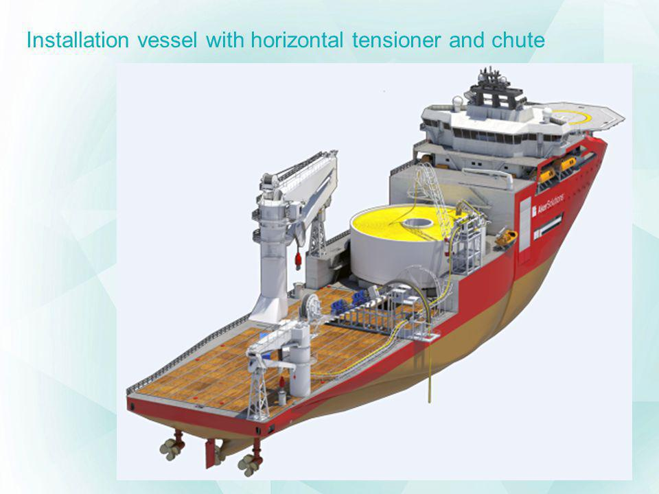 Installation vessel with horizontal tensioner and chute Aker Connector