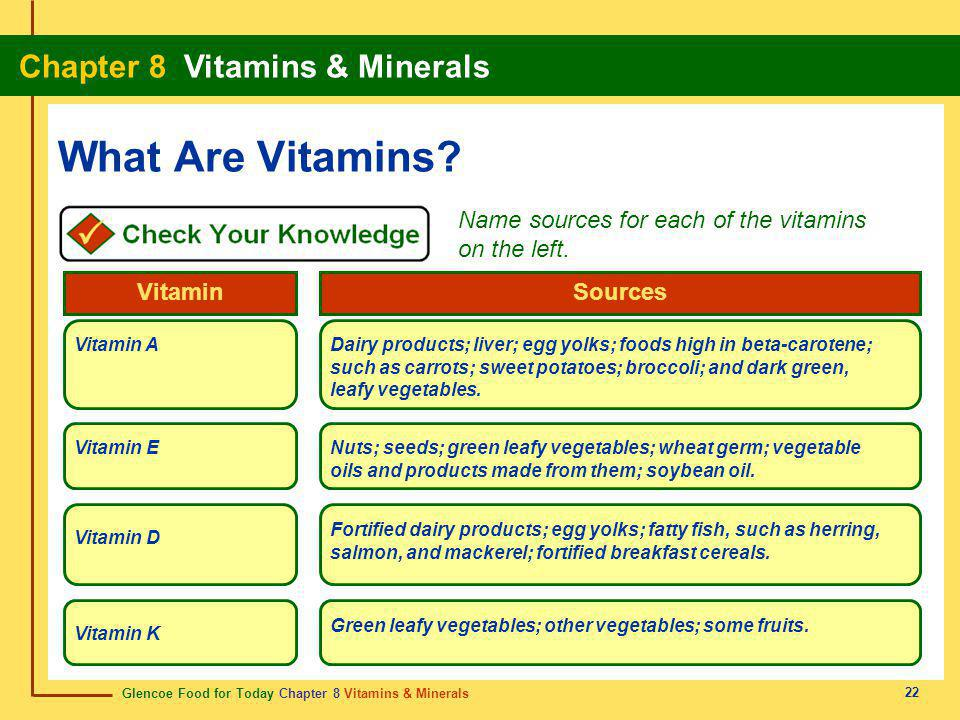 Glencoe Food for Today Chapter 8 Vitamins & Minerals Chapter 8 Vitamins & Minerals 22 What Are Vitamins? Vitamin ADairy products; liver; egg yolks; fo