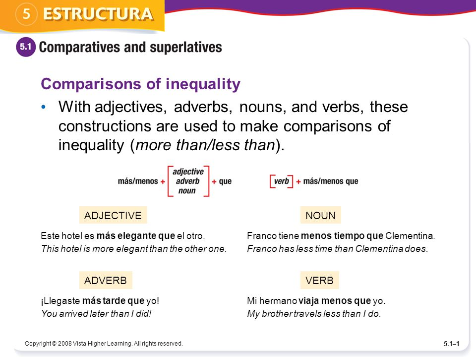Copyright © 2008 Vista Higher Learning. All rights reserved. 5.1–1 Comparisons of inequality With adjectives, adverbs, nouns, and verbs, these constru