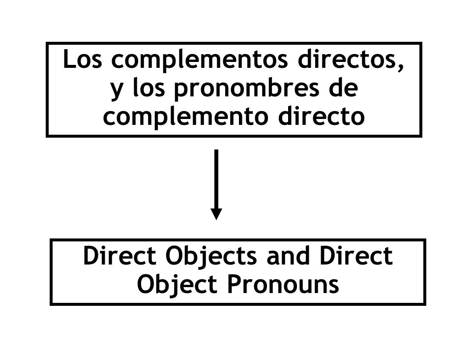 Los complementos directos, y los pronombres de complemento directo Direct Objects and Direct Object Pronouns