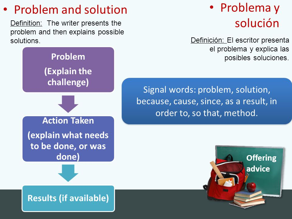 Problem (Explain the challenge) Action Taken (explain what needs to be done, or was done) Results (if available) Problem and solution Definition: The