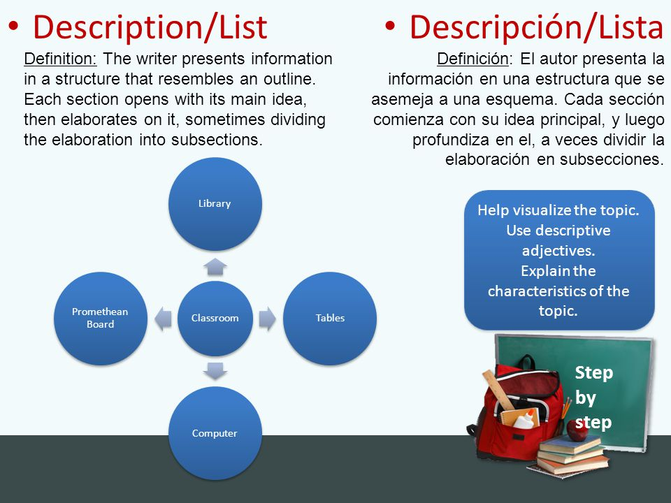 Step by step Description/List Descripción/Lista Definition: The writer presents information in a structure that resembles an outline. Each section ope