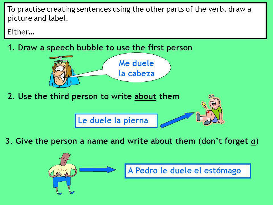 The Past Tense To create the Past tense in Spanish: 1.Start with the infinitive (-ar, -er, -ir) 2.Take off the last to letters to find the stem 3.Ad the following endings: ARER/IR I…éI…í He/she…óhe/she… ió We…amoswe…imos They…aronthey…ieron Comer to eat Eg/Me duelen los dientes porque comí demasiados caramelos My teeth hurt because I ate too many sweets