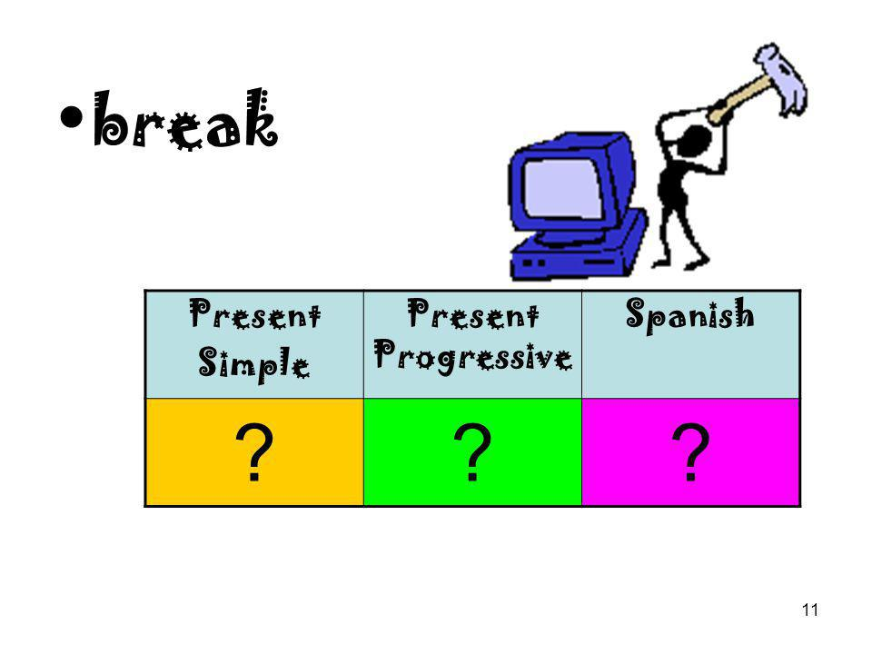 11 break Present Simple Present Progressive Spanish