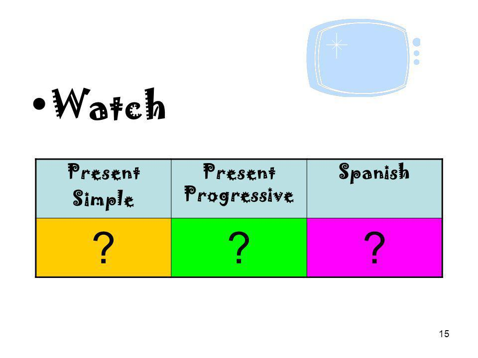 15 Watch Present Simple Present Progressive Spanish