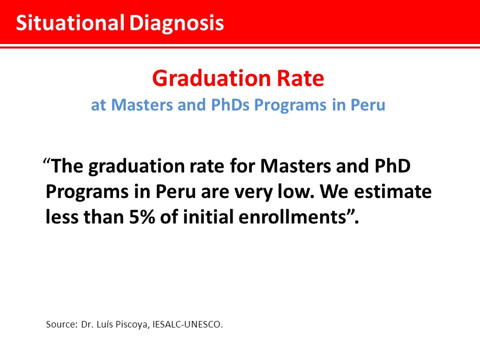 Graduation Rate at Masters and PhDs Programs in Peru The graduation rate for Masters and PhD Programs in Peru are very low.