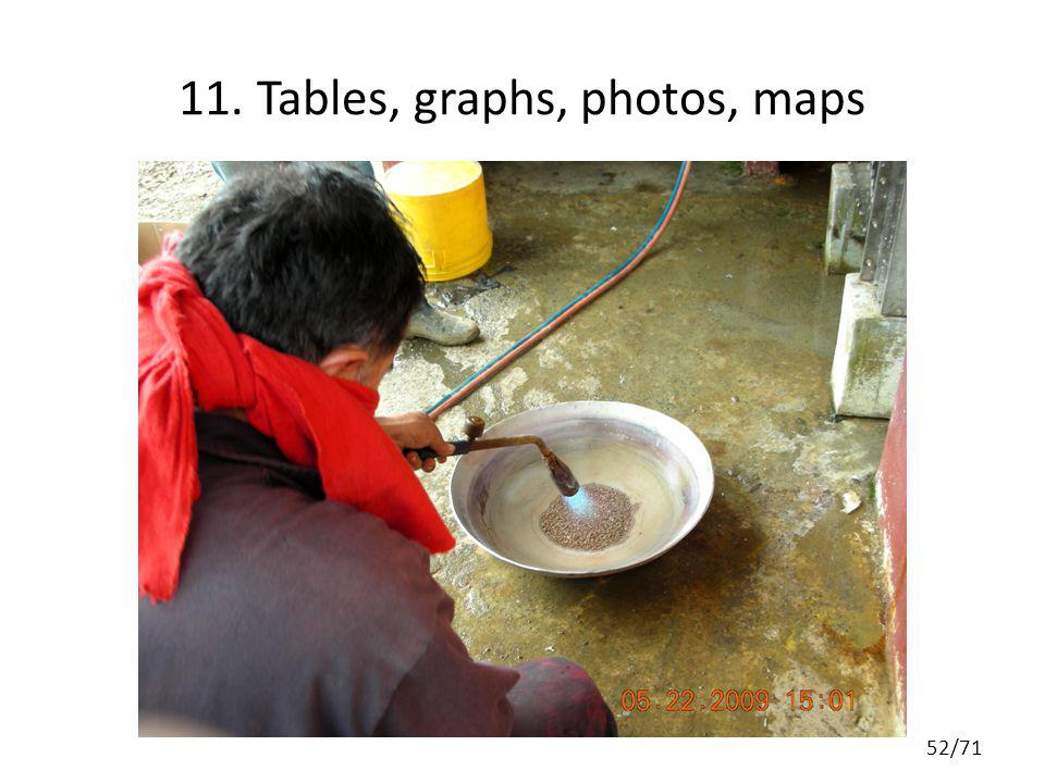11. Tables, graphs, photos, maps 52/71