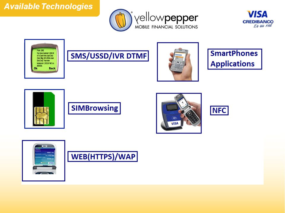 Available Technologies