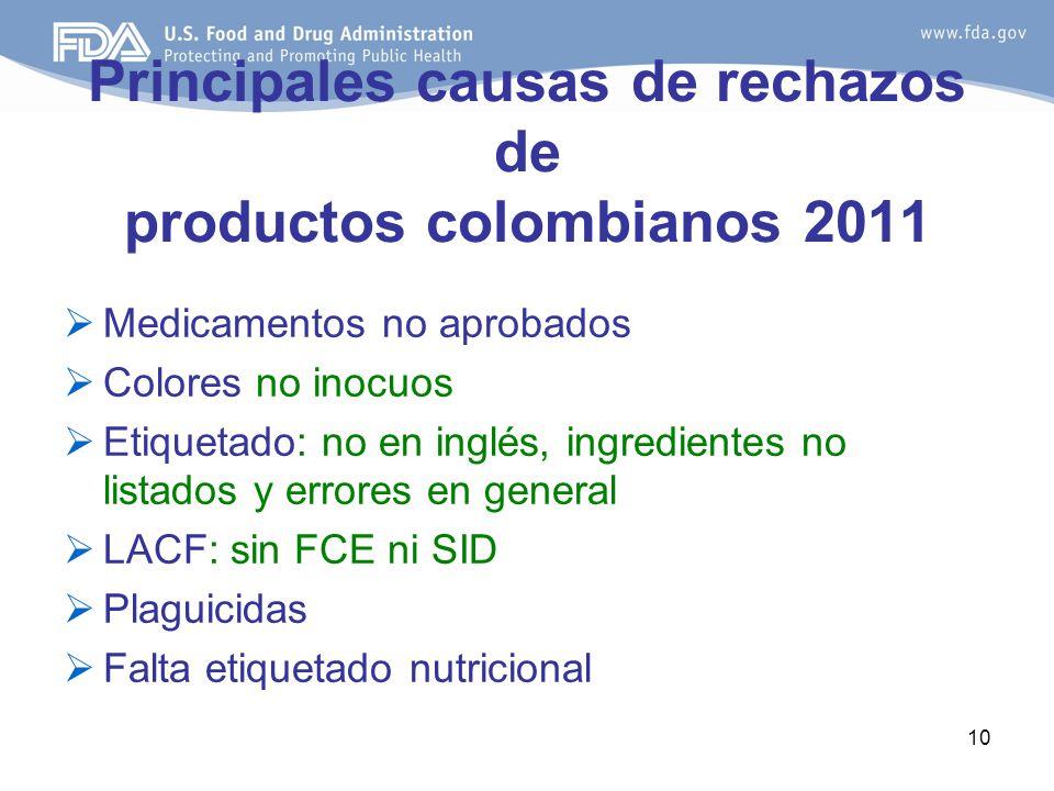 10 Principales causas de rechazos de productos colombianos 2011 Medicamentos no aprobados Colores no inocuos Etiquetado: no en inglés, ingredientes no listados y errores en general LACF: sin FCE ni SID Plaguicidas Falta etiquetado nutricional