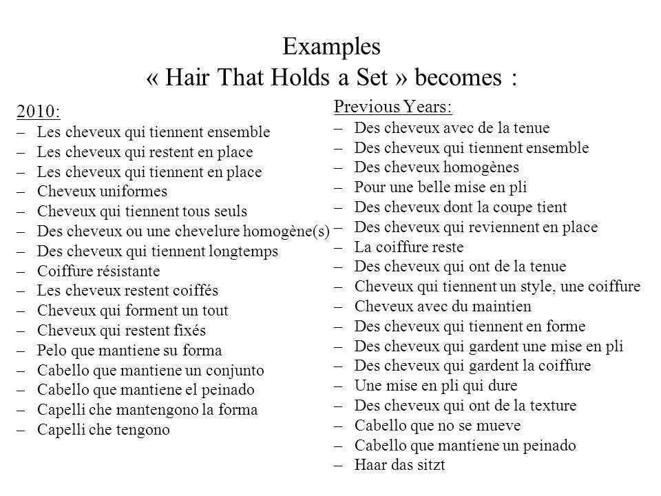 Examples « Hair That Holds a Set » becomes : 2010: –Les cheveux qui tiennent ensemble –Les cheveux qui restent en place –Les cheveux qui tiennent en place –Cheveux uniformes –Cheveux qui tiennent tous seuls –Des cheveux ou une chevelure homogène(s) –Des cheveux qui tiennent longtemps –Coiffure résistante –Les cheveux restent coiffés –Cheveux qui forment un tout –Cheveux qui restent fixés –Pelo que mantiene su forma –Cabello que mantiene un conjunto –Cabello que mantiene el peinado –Capelli che mantengono la forma –Capelli che tengono Previous Years: –Des cheveux avec de la tenue –Des cheveux qui tiennent ensemble –Des cheveux homogènes –Pour une belle mise en pli –Des cheveux dont la coupe tient –Des cheveux qui reviennent en place –La coiffure reste –Des cheveux qui ont de la tenue –Cheveux qui tiennent un style, une coiffure –Cheveux avec du maintien –Des cheveux qui tiennent en forme –Des cheveux qui gardent une mise en pli –Des cheveux qui gardent la coiffure –Une mise en pli qui dure –Des cheveux qui ont de la texture –Cabello que no se mueve –Cabello que mantiene un peinado –Haar das sitzt