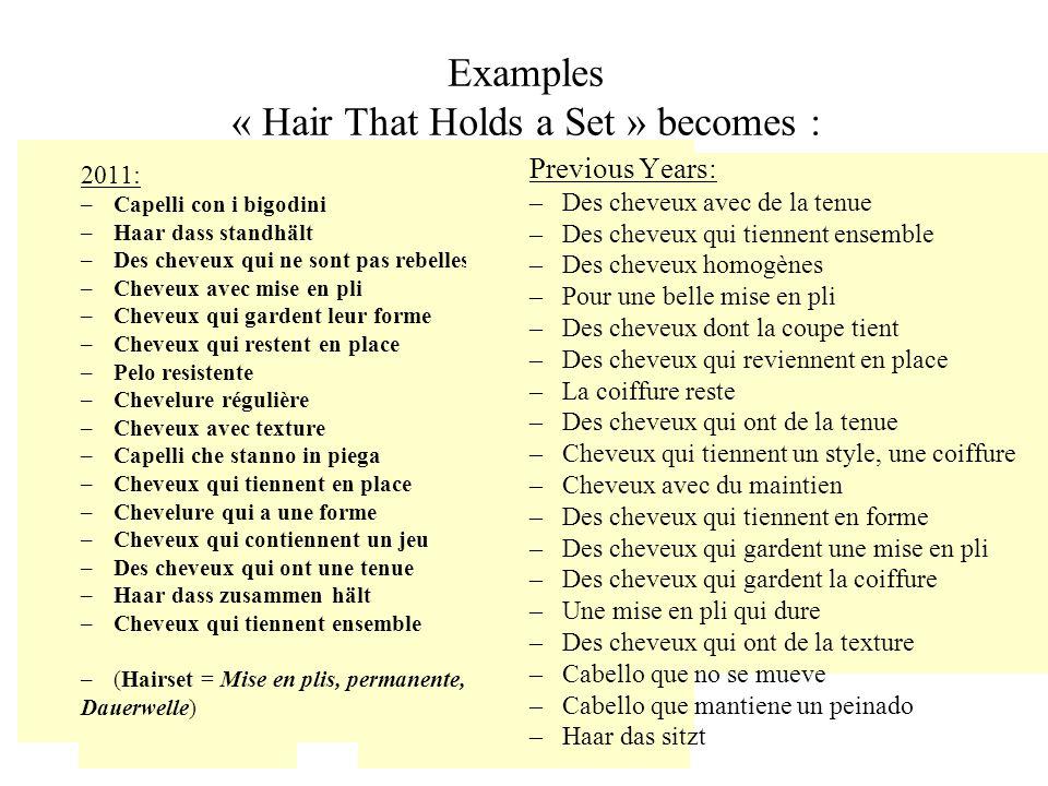Examples « Hair That Holds a Set » becomes : 2011: –Capelli con i bigodini –Haar dass standhält –Des cheveux qui ne sont pas rebelles –Cheveux avec mise en pli –Cheveux qui gardent leur forme –Cheveux qui restent en place –Pelo resistente –Chevelure régulière –Cheveux avec texture –Capelli che stanno in piega –Cheveux qui tiennent en place –Chevelure qui a une forme –Cheveux qui contiennent un jeu –Des cheveux qui ont une tenue –Haar dass zusammen hält –Cheveux qui tiennent ensemble –(Hairset = Mise en plis, permanente, Dauerwelle) Previous Years: –Des cheveux avec de la tenue –Des cheveux qui tiennent ensemble –Des cheveux homogènes –Pour une belle mise en pli –Des cheveux dont la coupe tient –Des cheveux qui reviennent en place –La coiffure reste –Des cheveux qui ont de la tenue –Cheveux qui tiennent un style, une coiffure –Cheveux avec du maintien –Des cheveux qui tiennent en forme –Des cheveux qui gardent une mise en pli –Des cheveux qui gardent la coiffure –Une mise en pli qui dure –Des cheveux qui ont de la texture –Cabello que no se mueve –Cabello que mantiene un peinado –Haar das sitzt