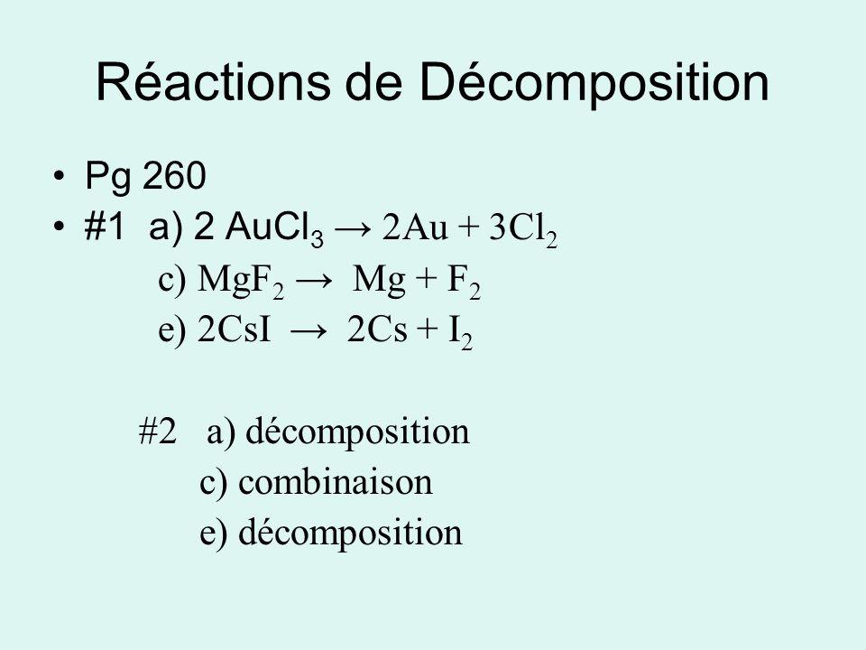 Réactions de Décomposition Pg 260 #1 a) 2 AuCl 3 2Au + 3Cl 2 c) MgF 2 Mg + F 2 e) 2CsI 2Cs + I 2 #2 a) décomposition c) combinaison e) décomposition