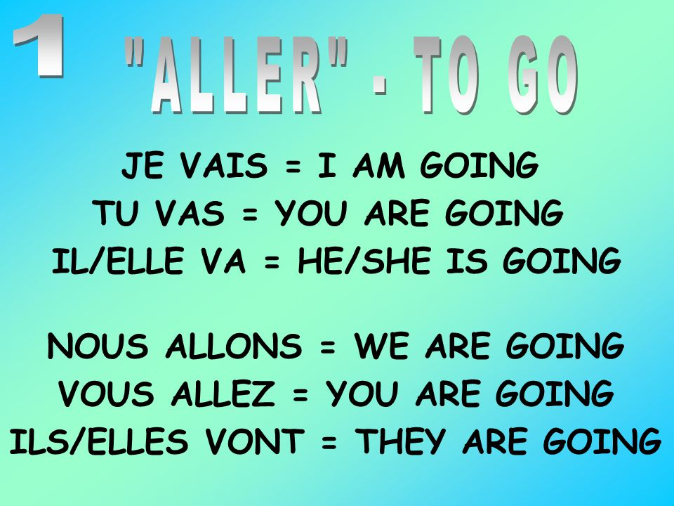 JE VAIS = I AM GOING TU VAS = YOU ARE GOING IL/ELLE VA = HE/SHE IS GOING NOUS ALLONS = WE ARE GOING VOUS ALLEZ = YOU ARE GOING ILS/ELLES VONT = THEY A