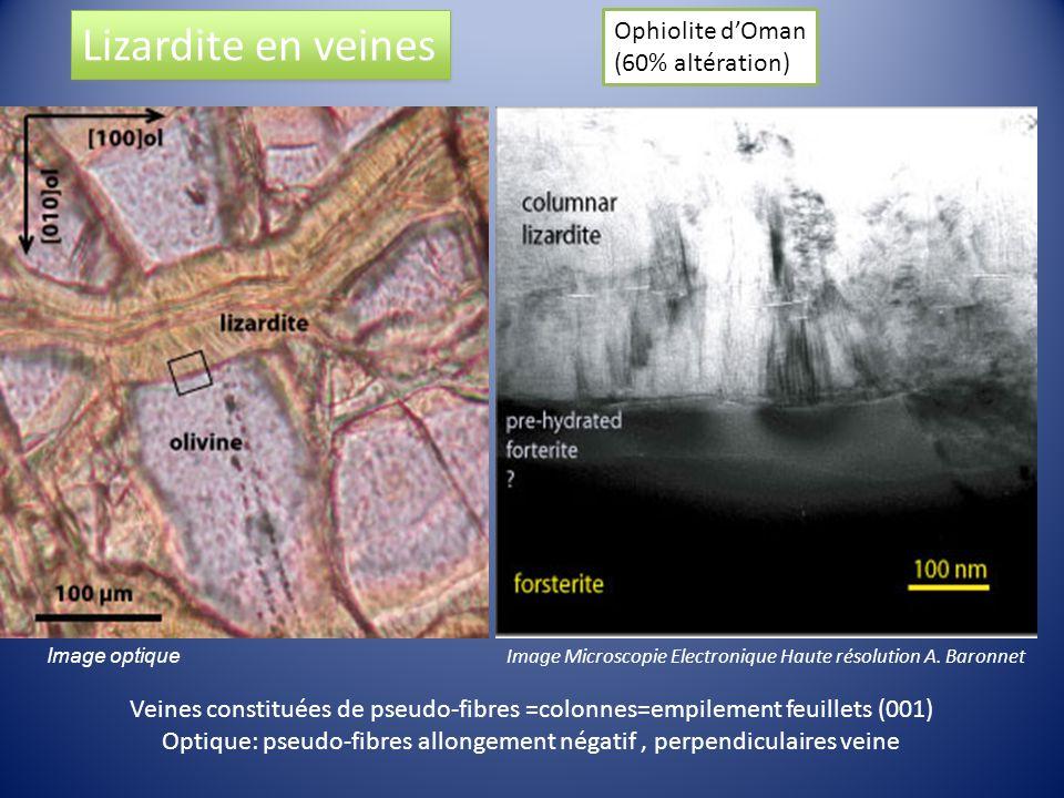 Veines constituées de pseudo-fibres =colonnes=empilement feuillets (001) Optique: pseudo-fibres allongement négatif, perpendiculaires veine Lizardite