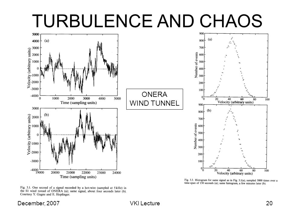 December, 2007VKI Lecture20 TURBULENCE AND CHAOS ONERA WIND TUNNEL
