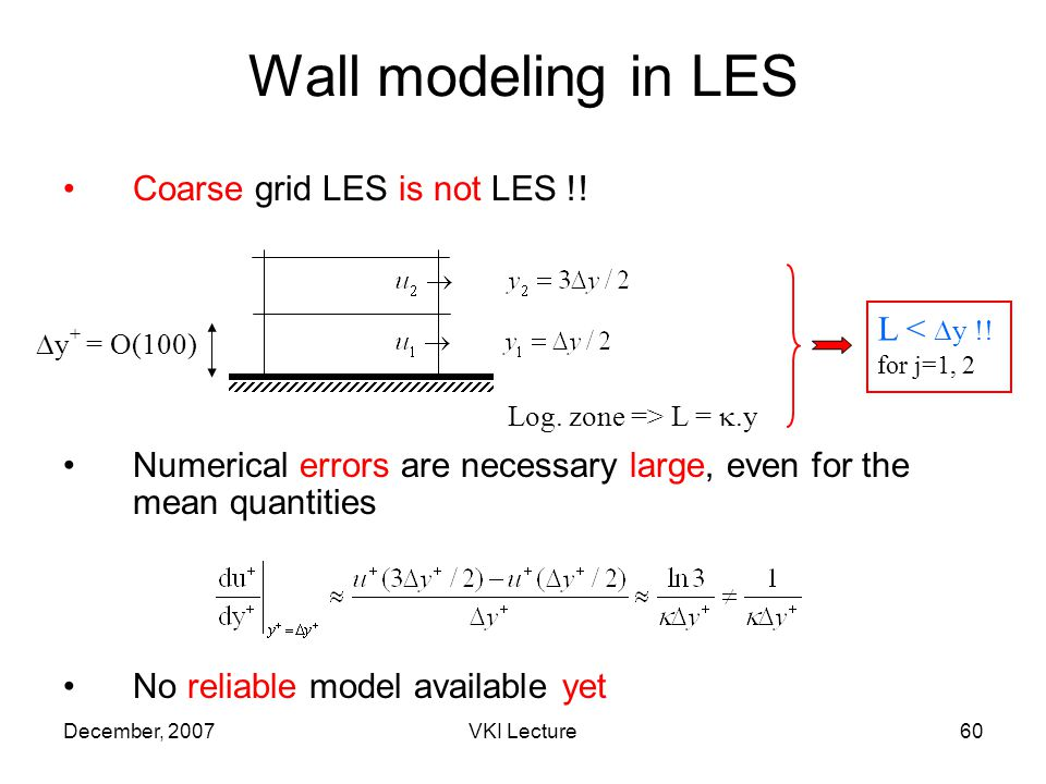 December, 2007VKI Lecture60 Coarse grid LES is not LES !.