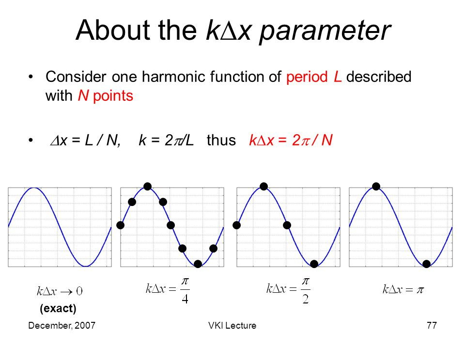 December, 2007VKI Lecture77 About the k x parameter Consider one harmonic function of period L described with N points x = L / N, k = 2 /L thus k x = 2 / N (exact)