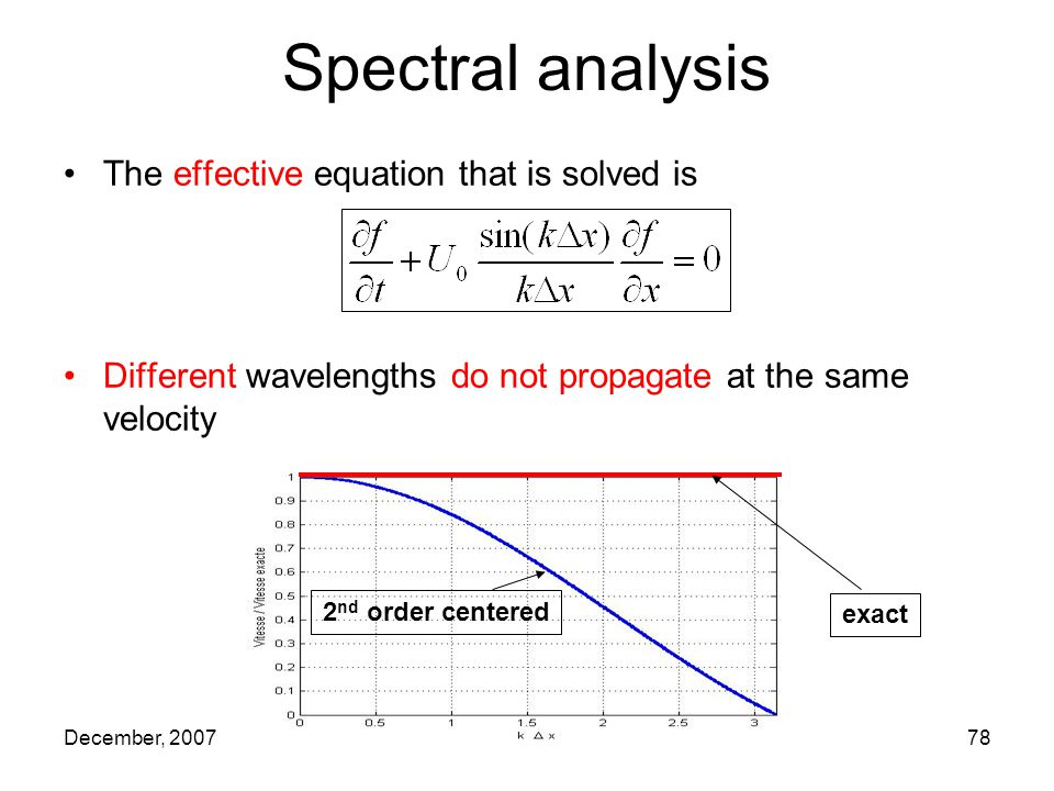 December, 2007VKI Lecture78 Spectral analysis The effective equation that is solved is Different wavelengths do not propagate at the same velocity 2 nd order centered exact