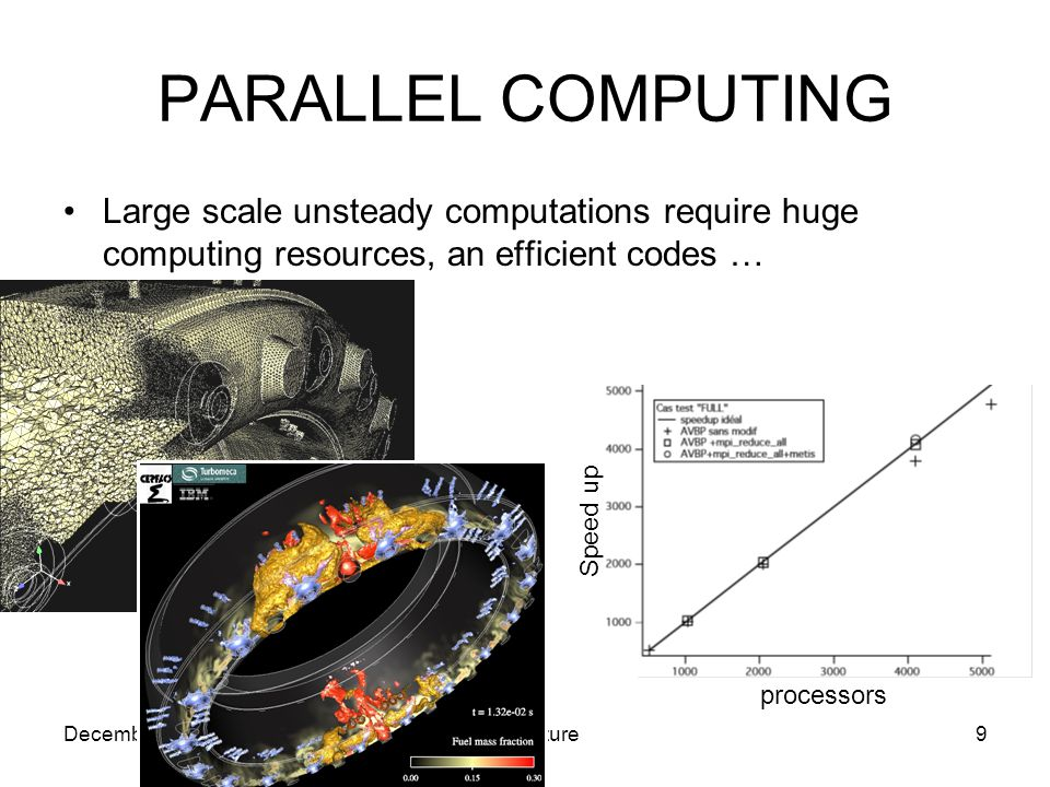 December, 2007VKI Lecture9 PARALLEL COMPUTING Large scale unsteady computations require huge computing resources, an efficient codes … processors Speed up