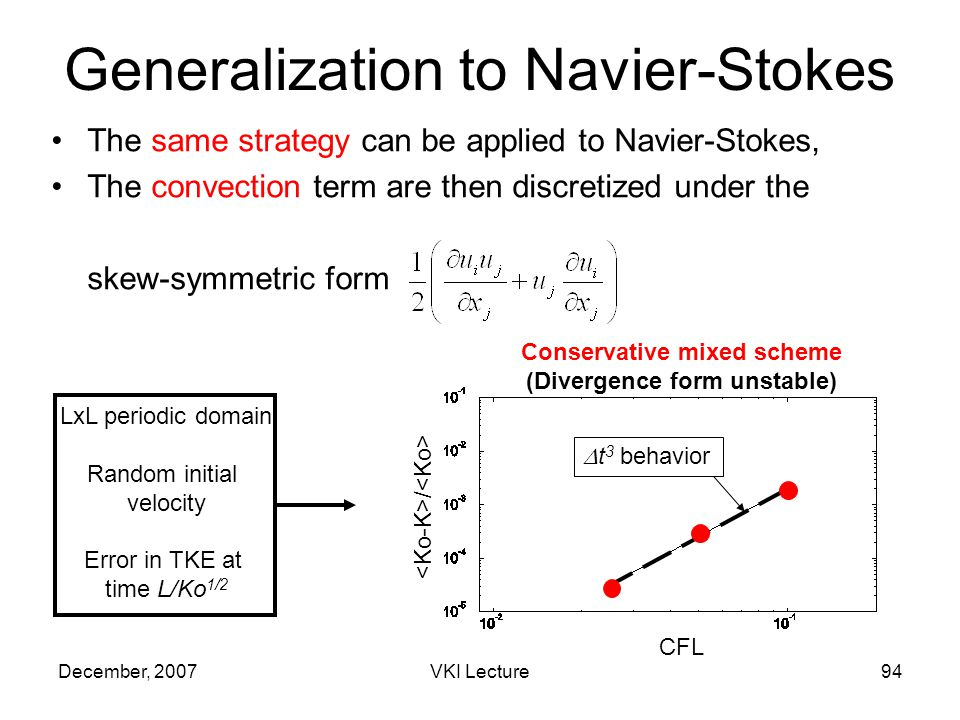 December, 2007VKI Lecture94 Generalization to Navier-Stokes The same strategy can be applied to Navier-Stokes, The convection term are then discretized under the skew-symmetric form CFL / LxL periodic domain Random initial velocity Error in TKE at time L/Ko 1/2 t 3 behavior Conservative mixed scheme (Divergence form unstable)