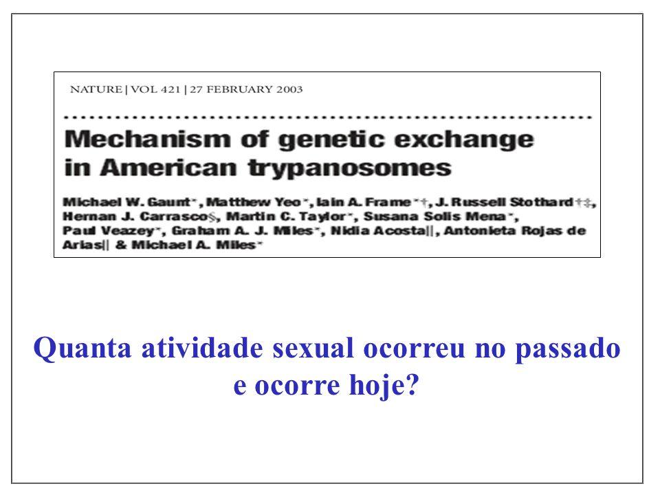 Quanta atividade sexual ocorreu no passado e ocorre hoje?