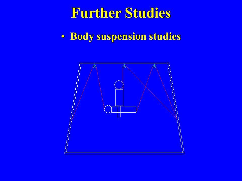 Further Studies Body suspension studiesBody suspension studies