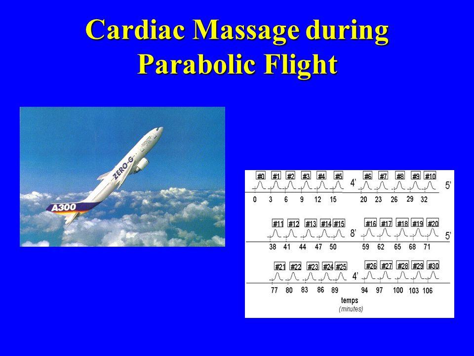 Cardiac Massage during Parabolic Flight