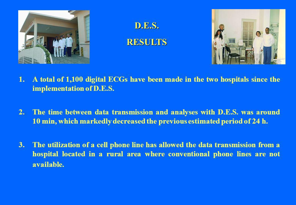 D.E.S.RESULTS 1.A total of 1,100 digital ECGs have been made in the two hospitals since the implementation of D.E.S.